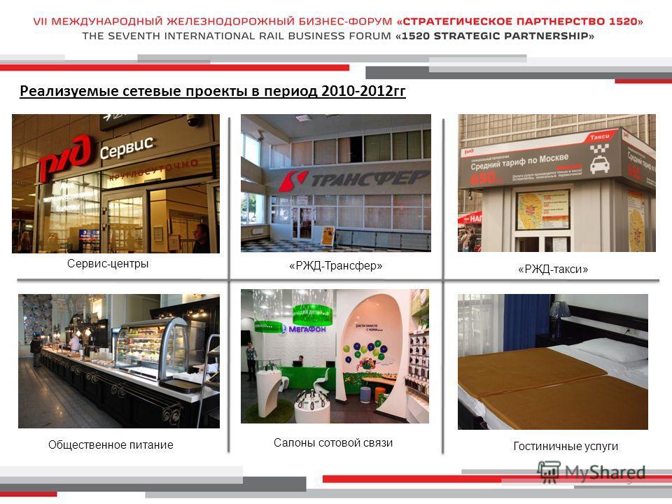 5 Сервис-центры «РЖД-такси» Общественное питание «РЖД-Трансфер» Гостиничные услуги Реализуемые сетевые проекты в период 2010-2012гг Салоны сотовой связи