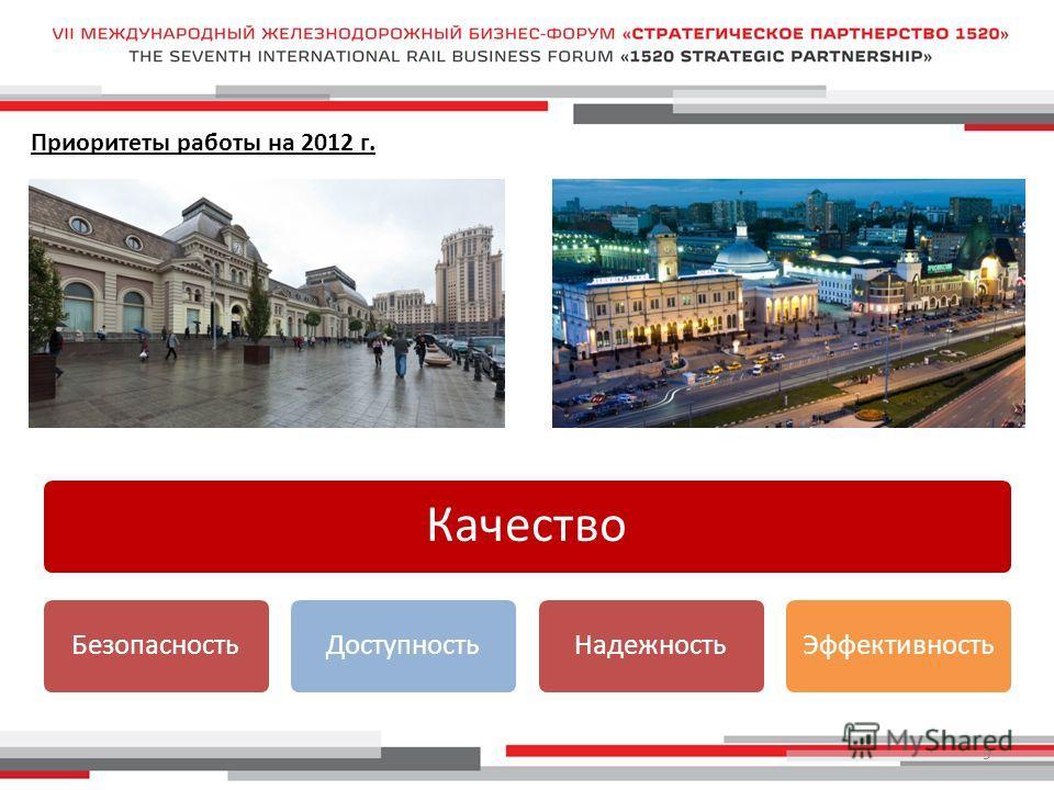 9 Качество БезопасностьДоступностьНадежностьЭффективность Приоритеты работы на 2012 г.