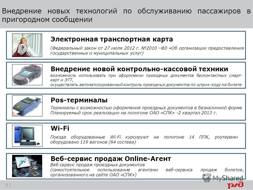 Внедрение новых технологий по обслуживанию пассажиров в пригородном сообщении Внедрение новой контрольно-кассовой техники возможность использовать при оформлении проездных документов бесконтактных смарт- карт и ЭТТ, осуществлять автоматизированный ко