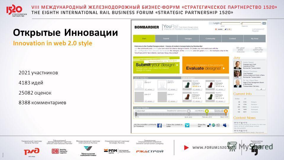2021 участников 4183 идей 25082 оценок 8388 комментариев Открытые Инновации Innovation in web 2.0 style