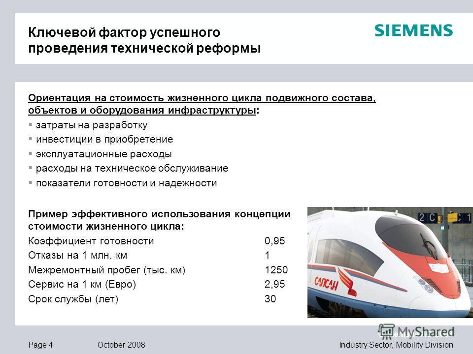 © Siemens AG 2008 Industry Sector, Mobility DivisionPage 4 October 2008 Пример эффективного использования концепции стоимости жизненного цикла: Коэффициент готовности0,95 Отказы на 1 млн. км1 Межремонтный пробег (тыс. км)1250 Сервис на 1 км (Евро)2,9