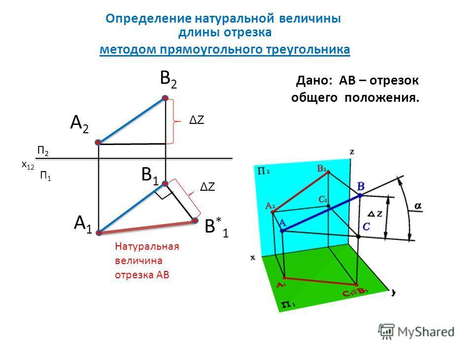Дано: АВ – отрезок общего положения. Определение натуральной величины длины отрезка методом прямоугольного треугольника П1П1 А2А2 В2В2 А1А1 В1В1 Натуральная величина отрезка АВ x 12 В*1В*1 ΔZΔZ ΔZΔZ