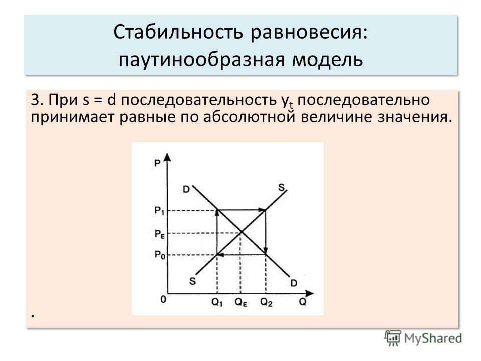 3. При s = d последовательность y t последовательно принимает равные по абсолютной величине значения.. 3. При s = d последовательность y t последовательно принимает равные по абсолютной величине значения.. Стабильность равновесия: паутинообразная мод