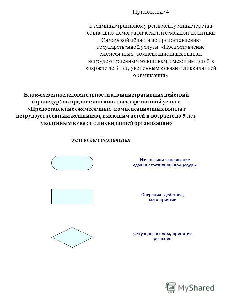 Приложение 4 к Административному регламенту министерства социально-демографической и семейной политики Самарской области по предоставлению государственной услуги «Предоставление ежемесячных компенсационных выплат нетрудоустроенным женщинам, имеющим д