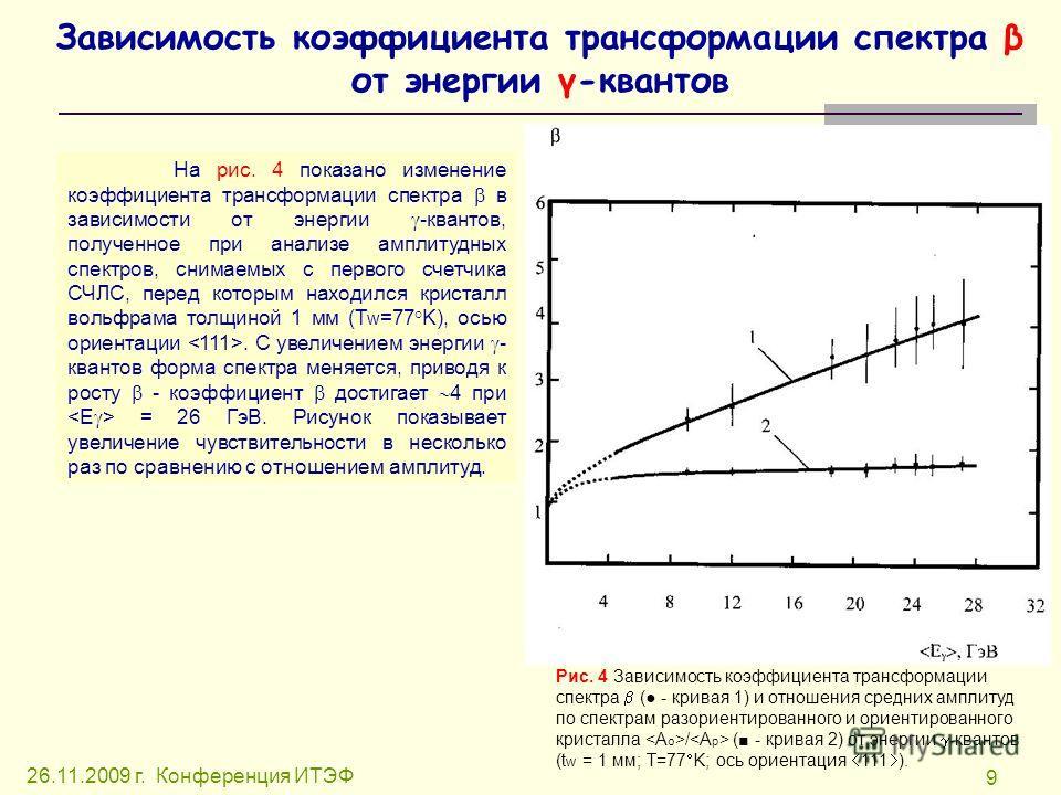 Зависимость коэффициента трансформации спектра β от энергии γ-квантов 26.11.2009 г. Конференция ИТЭФ 9 На рис. 4 показано изменение коэффициента трансформации спектра в зависимости от энергии -квантов, полученное при анализе амплитудных спектров, сни