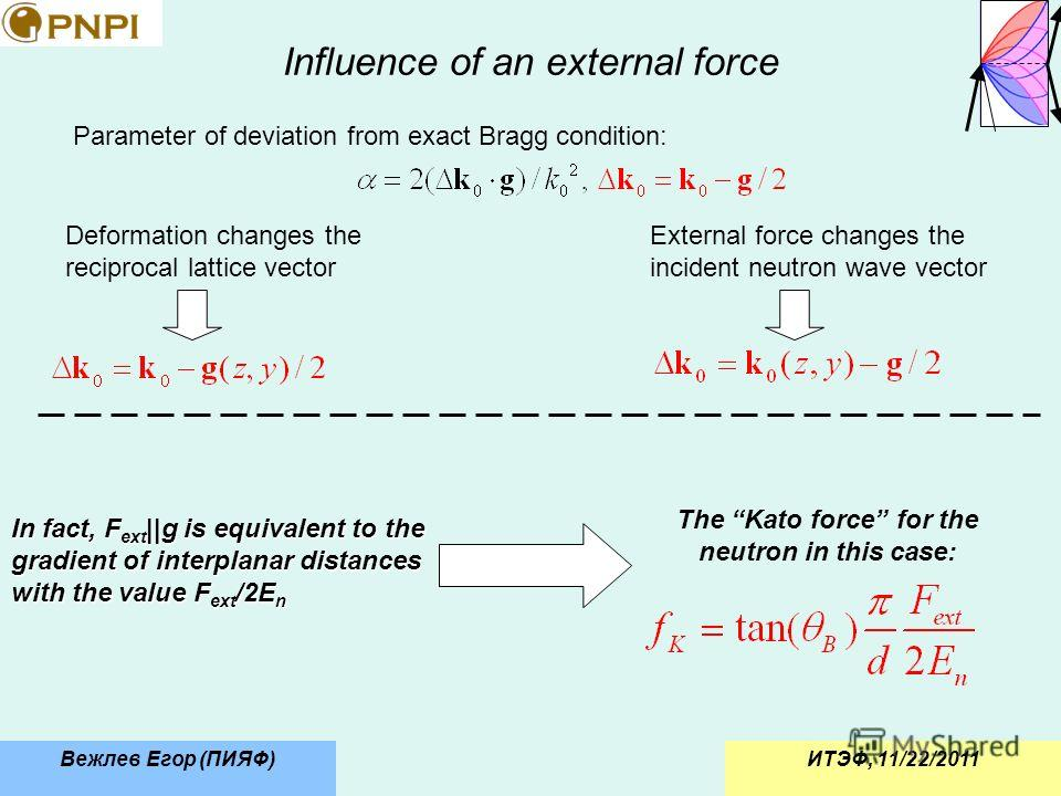 ИТЭФ, 11/22/2011Вежлев Егор (ПИЯФ) Influence of an external force Parameter of deviation from exact Bragg condition: Deformation changes the reciprocal lattice vector External force changes the incident neutron wave vector In fact, F ext ||g is equiv