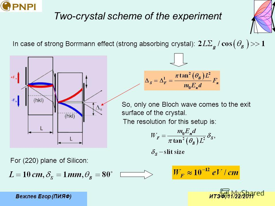 ИТЭФ, 11/22/2011Вежлев Егор (ПИЯФ) Two-crystal scheme of the experiment In case of strong Borrmann effect (strong absorbing crystal): The resolution for this setup is: For (220) plane of Silicon: So, only one Bloch wave comes to the exit surface of t