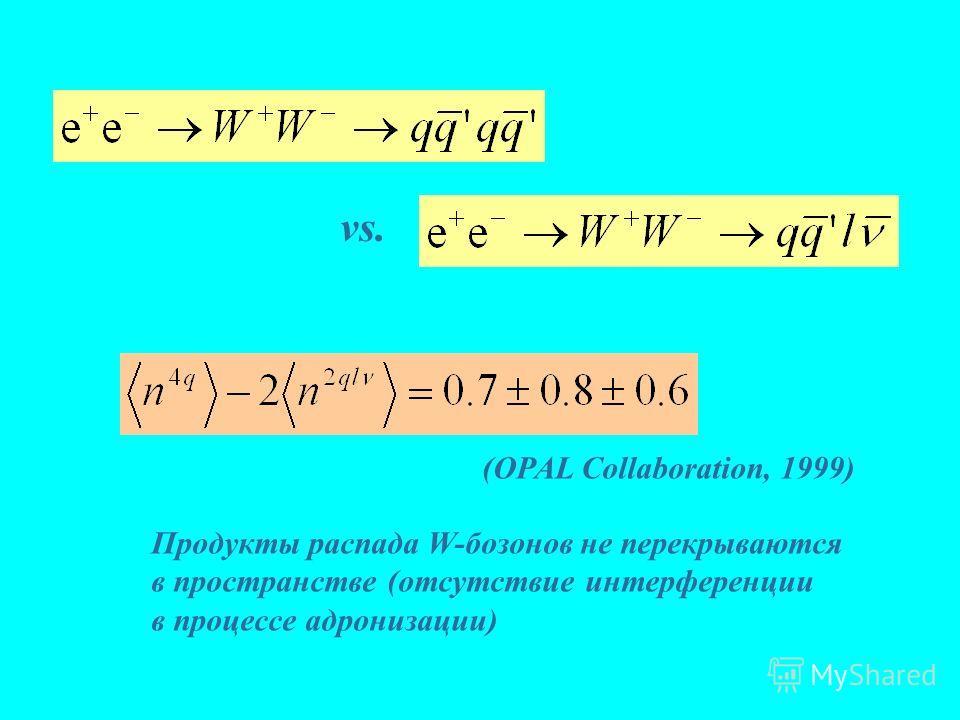vs. (OPAL Collaboration, 1999) Продукты распада W-бозонов не перекрываются в пространстве (отсутствие интерференции в процессе адронизации)