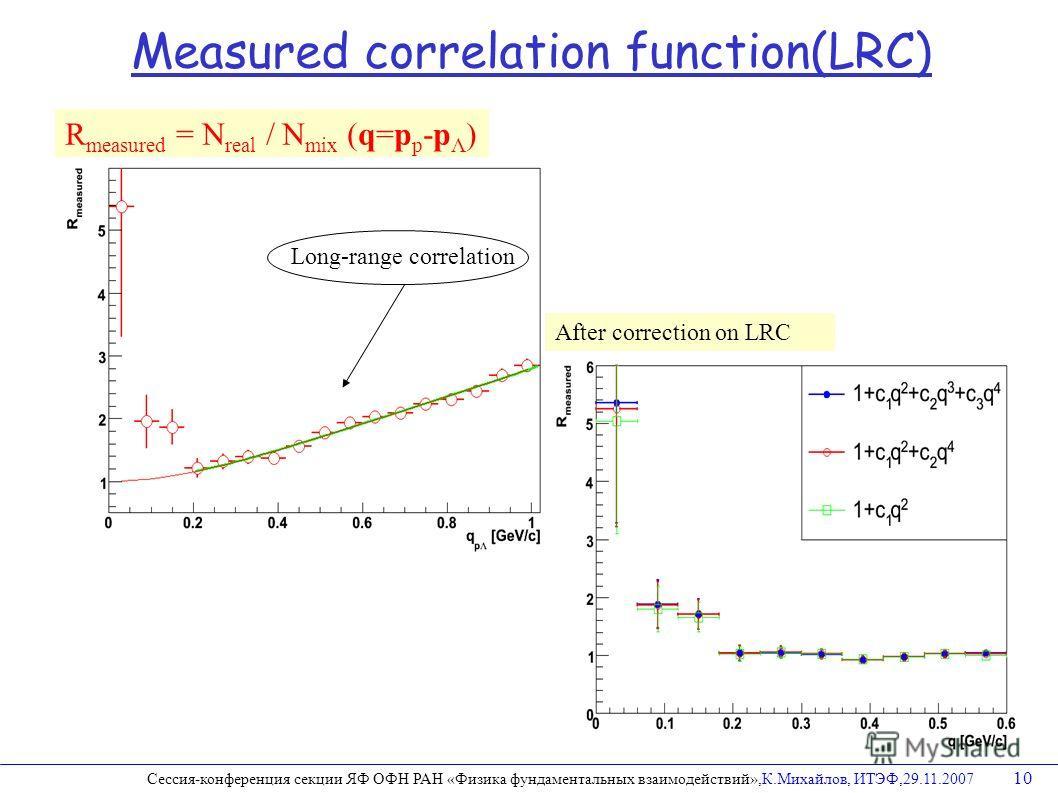Measured correlation function(LRC) R measured = N real / N mix (q=p p -p Λ ) Long-range correlation After correction on LRC Сессия-конференция секции ЯФ ОФН РАН «Физика фундаментальных взаимодействий»,К.Михайлов, ИТЭФ,29.11.2007 10