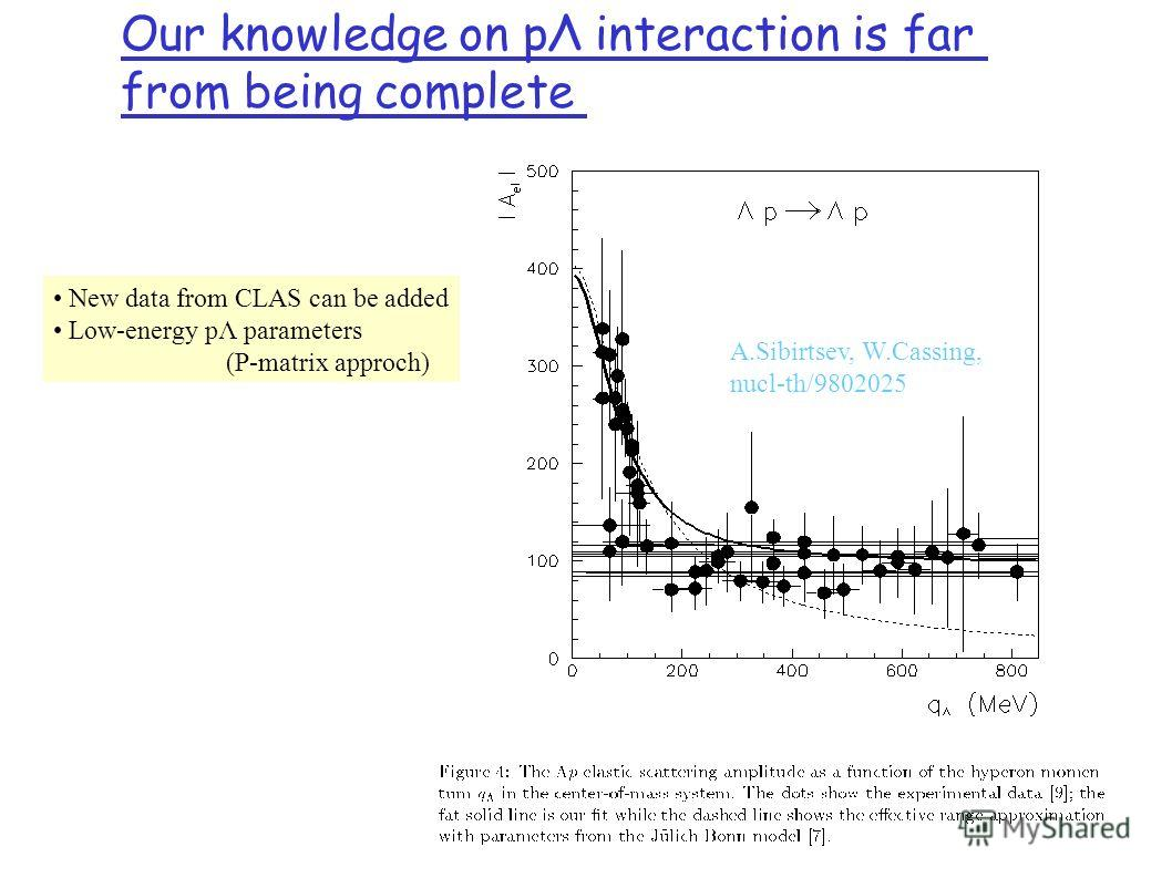 A.Sibirtsev, W.Cassing, nucl-th/9802025 Our knowledge on pΛ interaction is far from being complete New data from CLAS can be added Low-energy pΛ parameters (P-matrix approch)