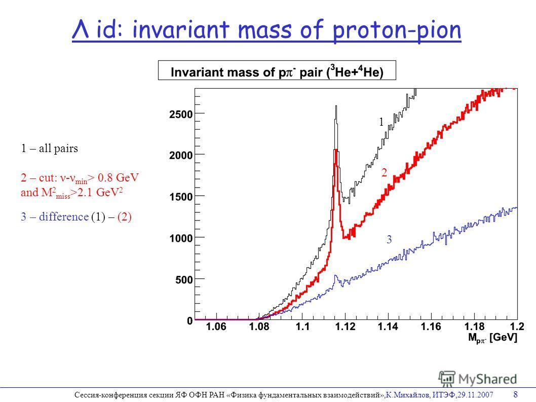 Λ id: invariant mass of proton-pion Сессия-конференция секции ЯФ ОФН РАН «Физика фундаментальных взаимодействий»,К.Михайлов, ИТЭФ,29.11.2007 8 1 2 3 1 – all pairs 2 – cut: ν-ν min > 0.8 GeV and M 2 miss >2.1 GeV 2 3 – difference (1) – (2)