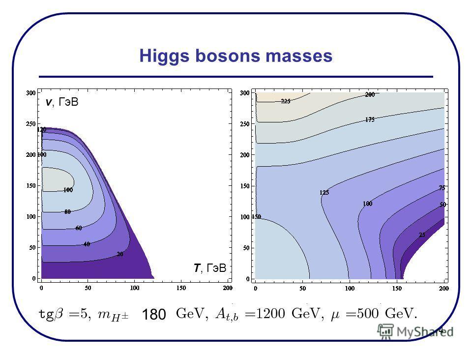 14 Higgs bosons masses T, ГэВ v, ГэВ 180