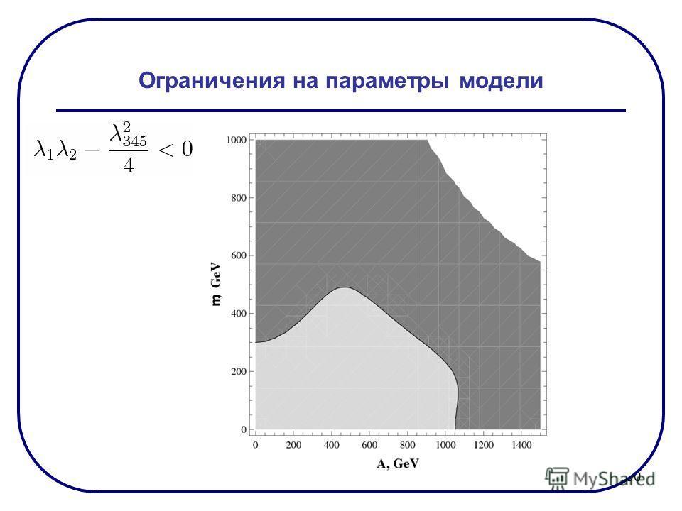30 Ограничения на параметры модели
