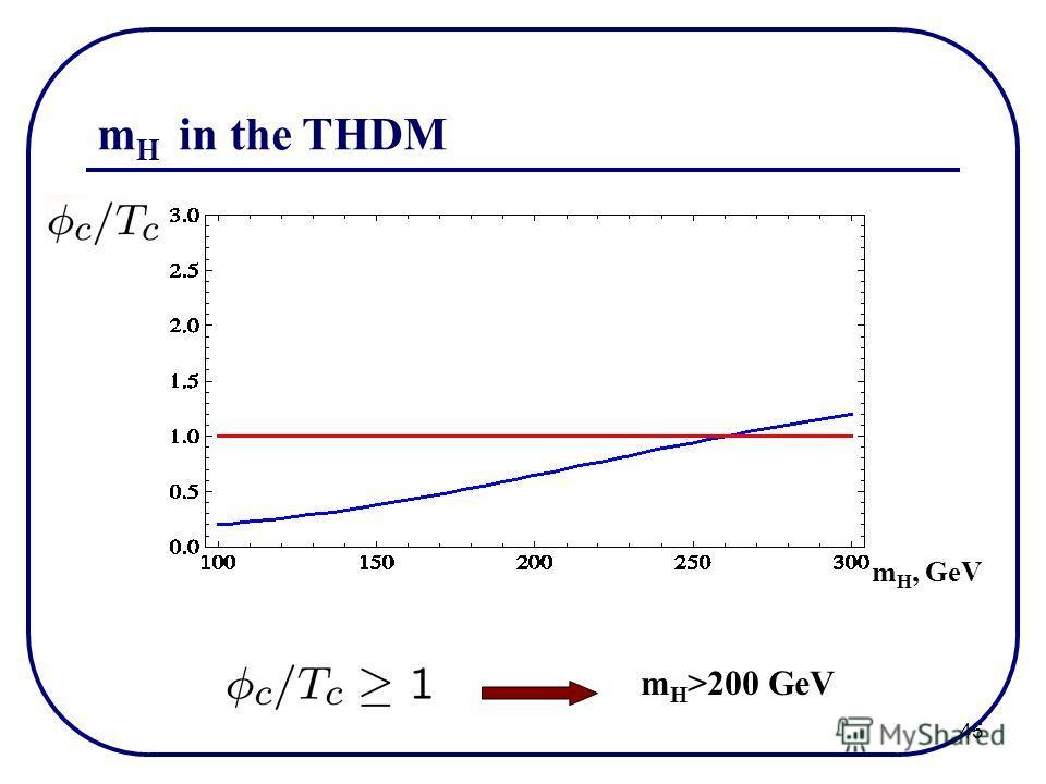 45 m H >200 GeV m H, GeV m H in the THDM