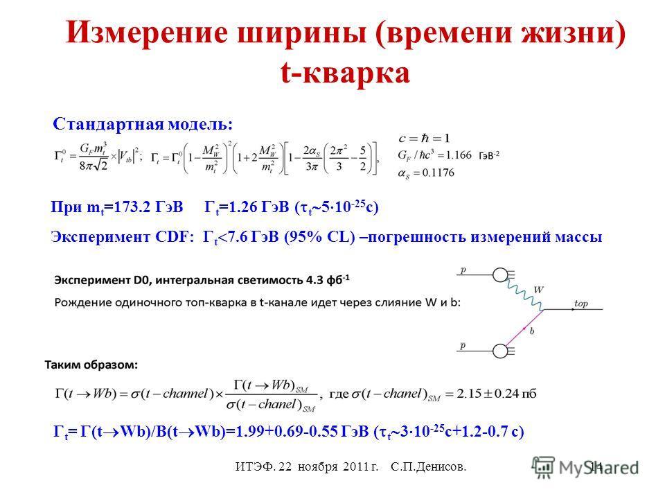 Измерение ширины (времени жизни) t-кварка ИТЭФ. 22 ноября 2011 г. С.П.Денисов. Стандартная модель: При m t =173.2 ГэВ t =1.26 ГэВ ( t 5 10 -25 с) Эксперимент CDF: t 7.6 ГэВ (95% CL) –погрешность измерений массы t = (t Wb)/B(t Wb)=1.99+0.69-0.55 ГэВ (