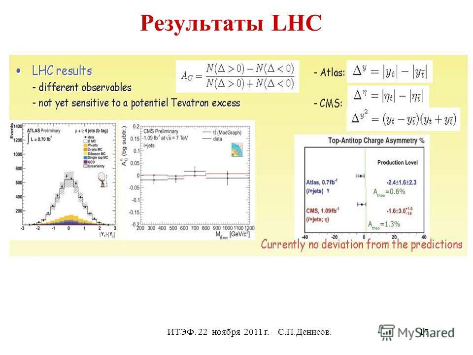 Результаты LHC ИТЭФ. 22 ноября 2011 г. С.П.Денисов.17