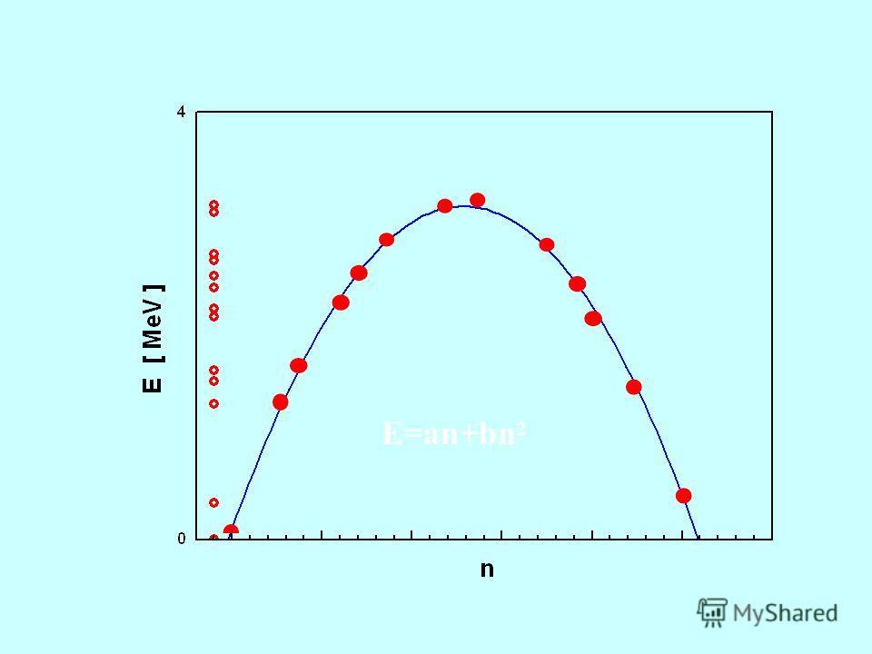 E=an+bn 2