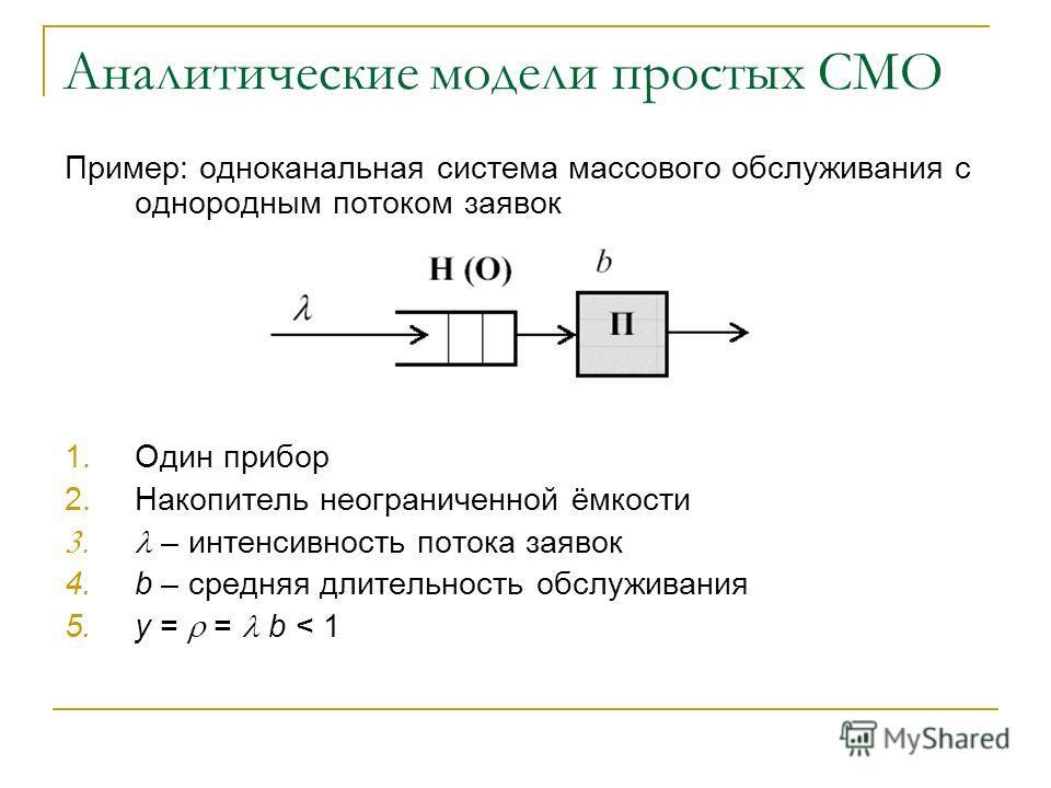 Пример: одноканальная система массового обслуживания с однородным потоком заявок 1.Один прибор 2.Накопитель неограниченной ёмкости – интенсивность потока заявок 4.b – средняя длительность обслуживания 5.y = = b < 1 Аналитические модели простых СМО