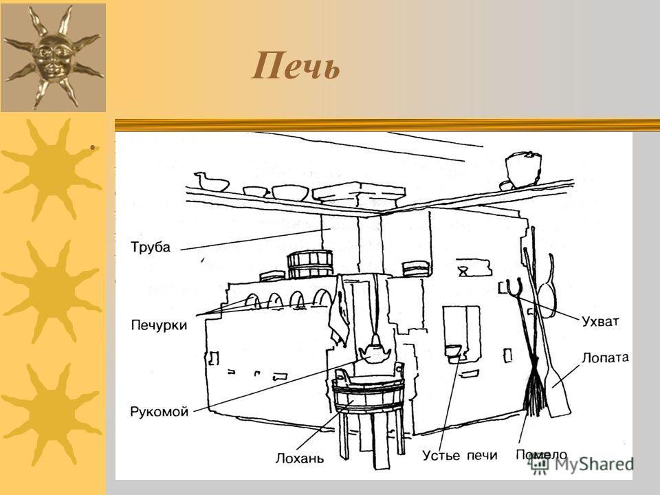 Печь Печь помещалась у задней стены, в правом или левом углу, челом повернутая к окнам. От печи под потолком устраивались полати. Другой задний угол назывался куть (или кут) и служил местом для сна, здесь стояла лавка - коник (короткая широкая скамья