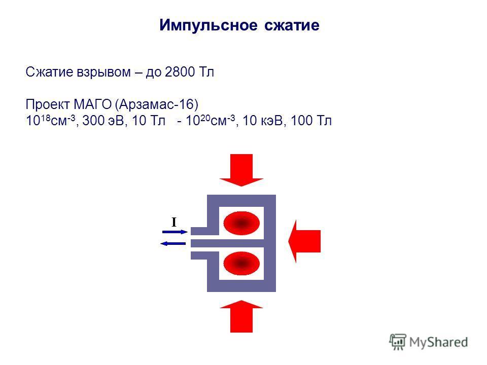 Импульсное сжатие Сжатие взрывом – до 2800 Тл Проект МАГО (Арзамас-16) 10 18 см -3, 300 эВ, 10 Тл - 10 20 см -3, 10 кэВ, 100 Тл I