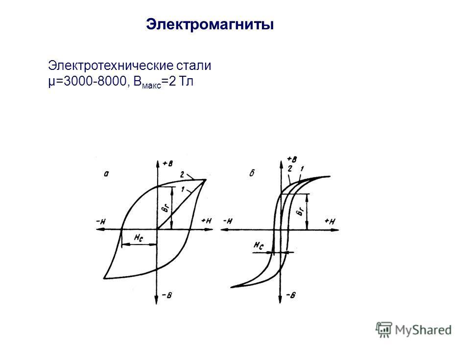 Электромагниты Электротехнические стали µ=3000-8000, B макс =2 Тл