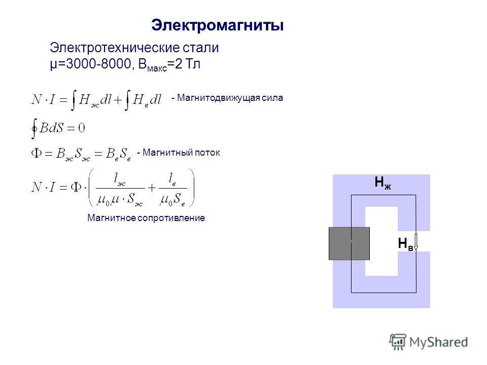 Электромагниты Электротехнические стали µ=3000-8000, B макс =2 Тл HжHж HвHв Магнитное сопротивление - Магнитный поток - Магнитодвижущая сила