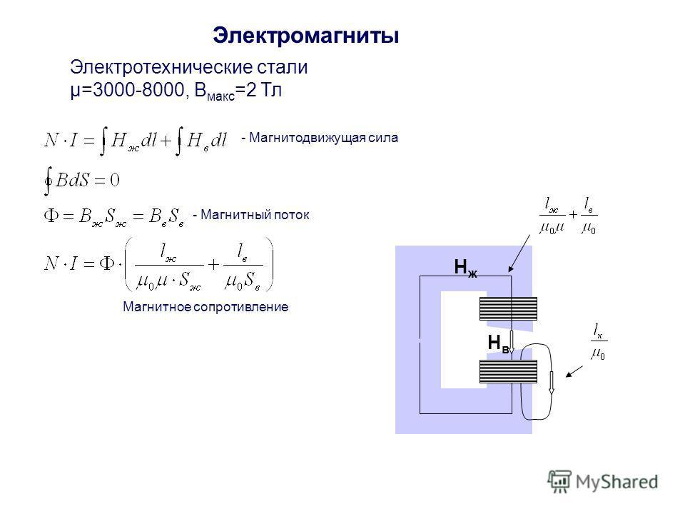 Электромагниты HжHж HвHв Электротехнические стали µ=3000-8000, B макс =2 Тл Магнитное сопротивление - Магнитный поток - Магнитодвижущая сила