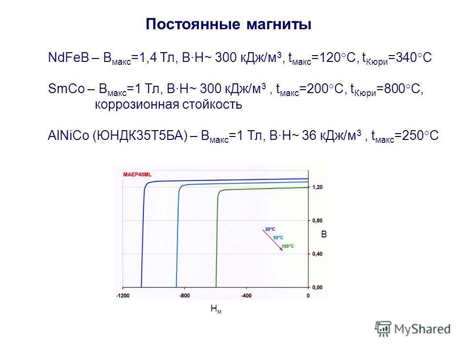 Постоянные магниты NdFeB – B макс =1,4 Тл, B·H~ 300 кДж/м 3, t макс =120 С, t Кюри =340 С SmCo – B макс =1 Тл, B·H~ 300 кДж/м 3, t макс =200 С, t Кюри =800 С, коррозионная стойкость AlNiCo (ЮНДК35Т5БА) – B макс =1 Тл, B·H~ 36 кДж/м 3, t макс =250 С H