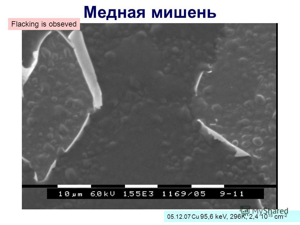Flacking is obseved Медная мишень 05.12.07 Cu 95,6 keV, 296K, 2,4 10 18 cm -2