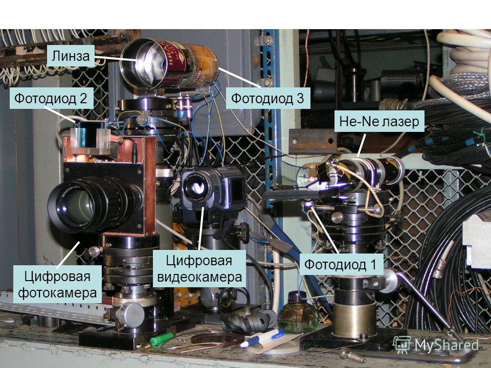 Фотодиод 3 Линза Фотодиод 2 Цифровая фотокамера Цифровая видеокамера He-Ne лазер Фотодиод 1