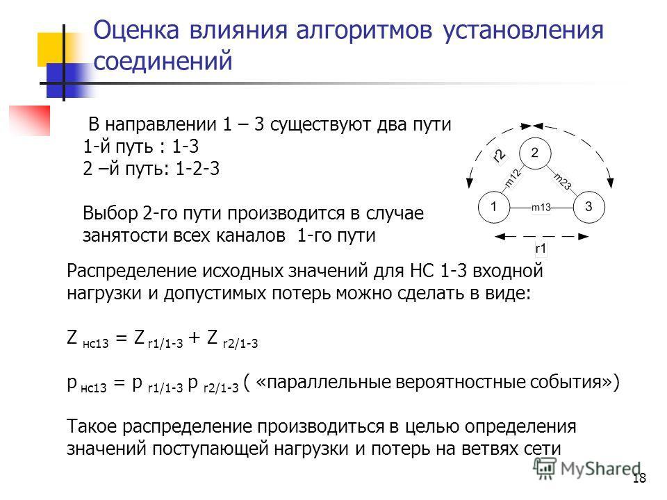 18 Оценка влияния алгоритмов установления соединений В направлении 1 – 3 существуют два пути 1-й путь : 1-3 2 –й путь: 1-2-3 Выбор 2-го пути производится в случае занятости всех каналов 1-го пути Распределение исходных значений для НС 1-3 входной наг