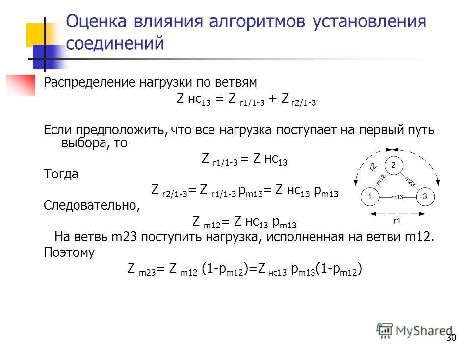 30 Оценка влияния алгоритмов установления соединений Распределение нагрузки по ветвям Z нс 13 = Z r1/1-3 + Z r2/1-3 Если предположить, что все нагрузка поступает на первый путь выбора, то Z r1/1-3 = Z нс 13 Тогда Z r2/1-3 = Z r1/1-3 p m13 = Z нс 13 p