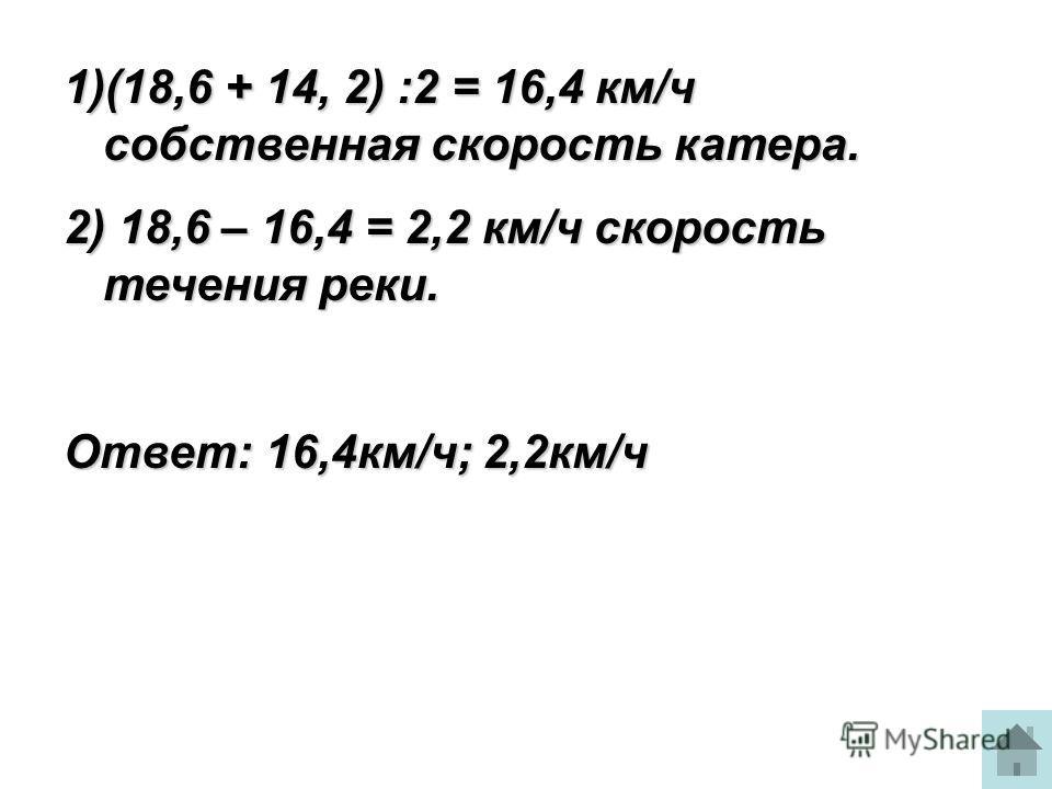 1)(18,6 + 14, 2) :2 = 16,4 км/ч собственная скорость катера. 2) 18,6 – 16,4 = 2,2 км/ч скорость течения реки. Ответ: 16,4км/ч; 2,2км/ч