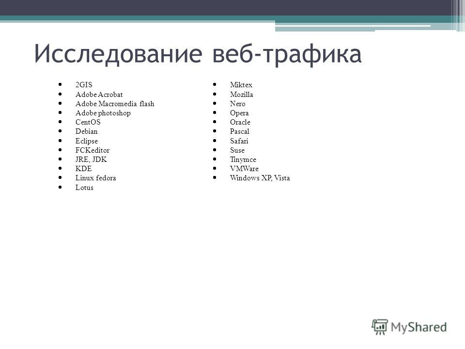 Исследование веб-трафика 2GIS Adobe Acrobat Adobe Macromedia flash Adobe photoshop CentOS Debian Eclipse FCKeditor JRE, JDK KDE Linux fedora Lotus Miktex Mozilla Nero Opera Oracle Pascal Safari Suse Tinymce VMWare Windows XP, Vista