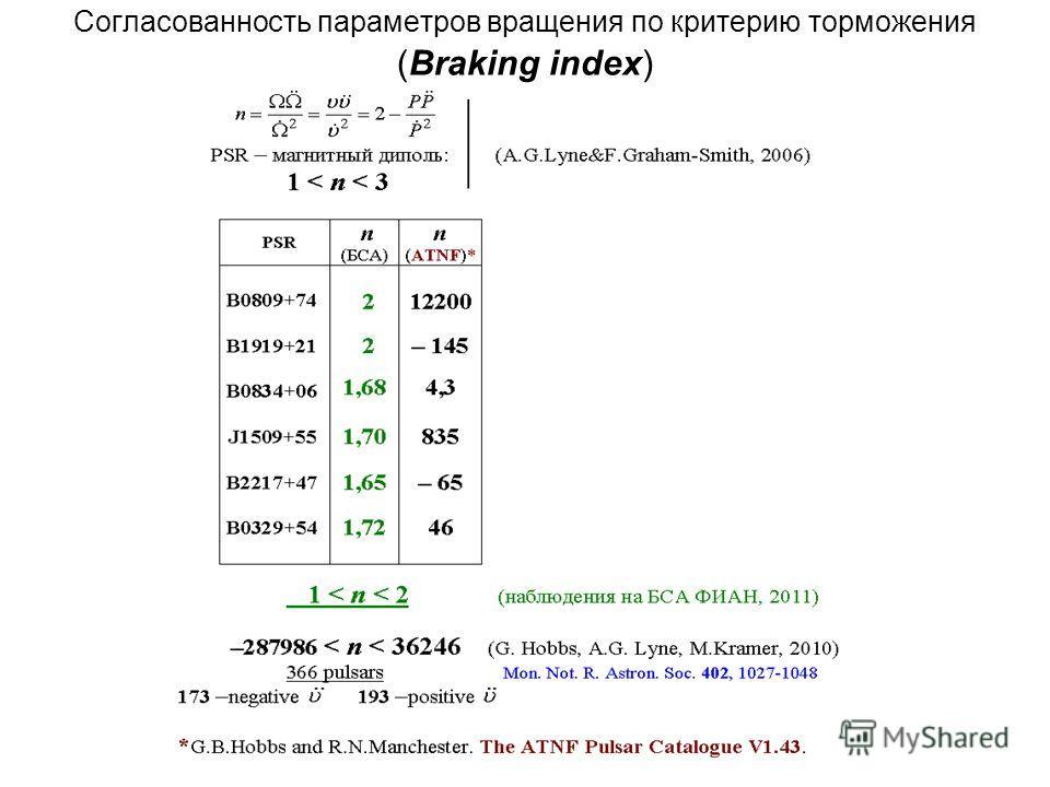 Согласованность параметров вращения по критерию торможения (Braking index)