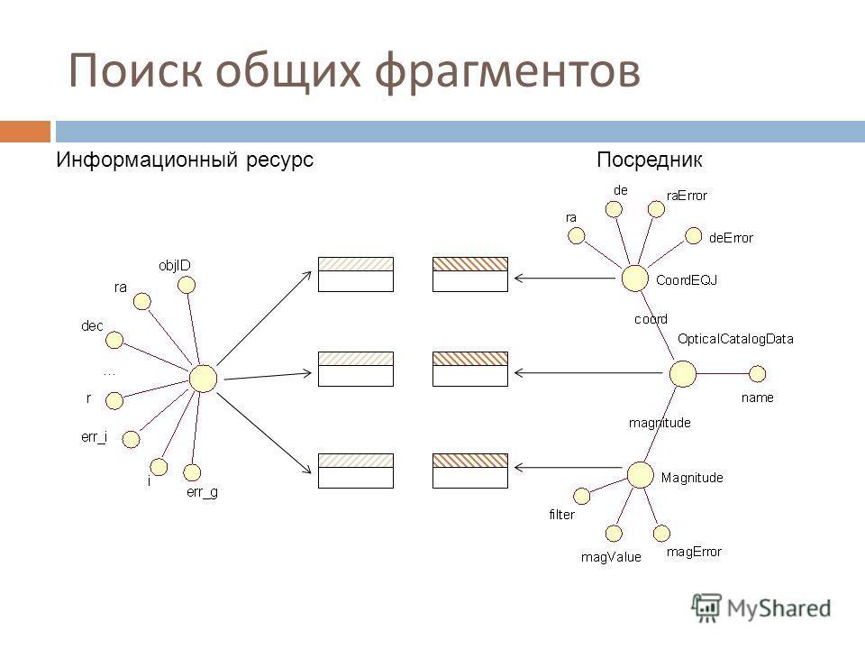 Поиск общих фрагментов Информационный ресурсПосредник