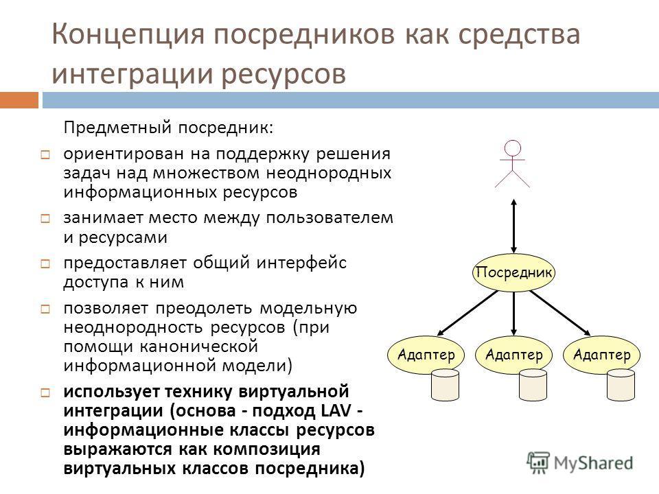 Концепция посредников как средства интеграции ресурсов Предметный посредник : ориентирован на поддержку решения задач над множеством неоднородных информационных ресурсов занимает место между пользователем и ресурсами предоставляет общий интерфейс дос