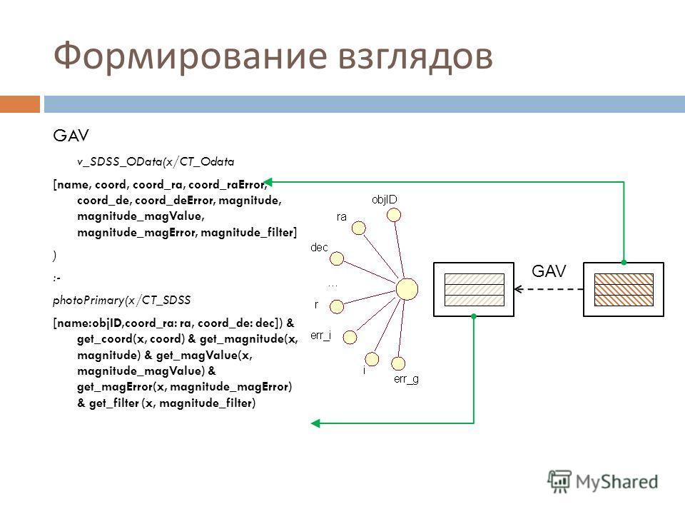 Формирование взглядов GAV v_SDSS_OData(x/CT_Odata [name, coord, coord_ra, coord_raError, coord_de, coord_deError, magnitude, magnitude_magValue, magnitude_magError, magnitude_filter] ) :- photoPrimary(x/CT_SDSS [name:objID,coord_ra: ra, coord_de: dec