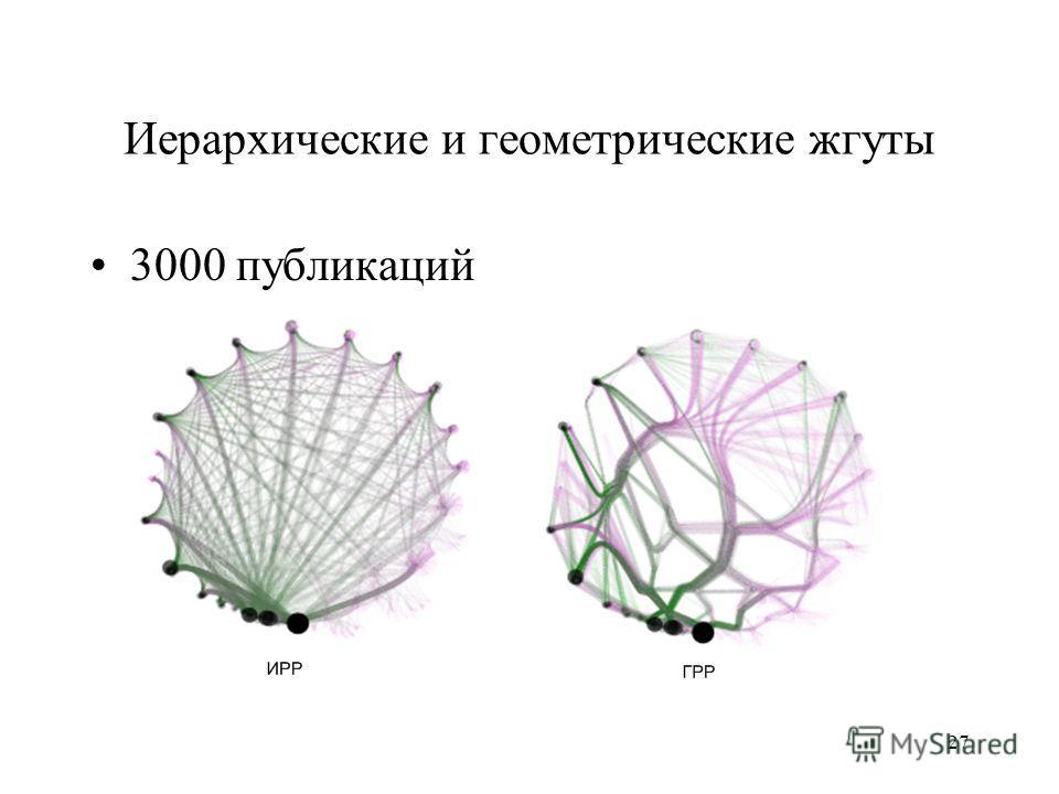 Иерархические и геометрические жгуты 3000 публикаций 27