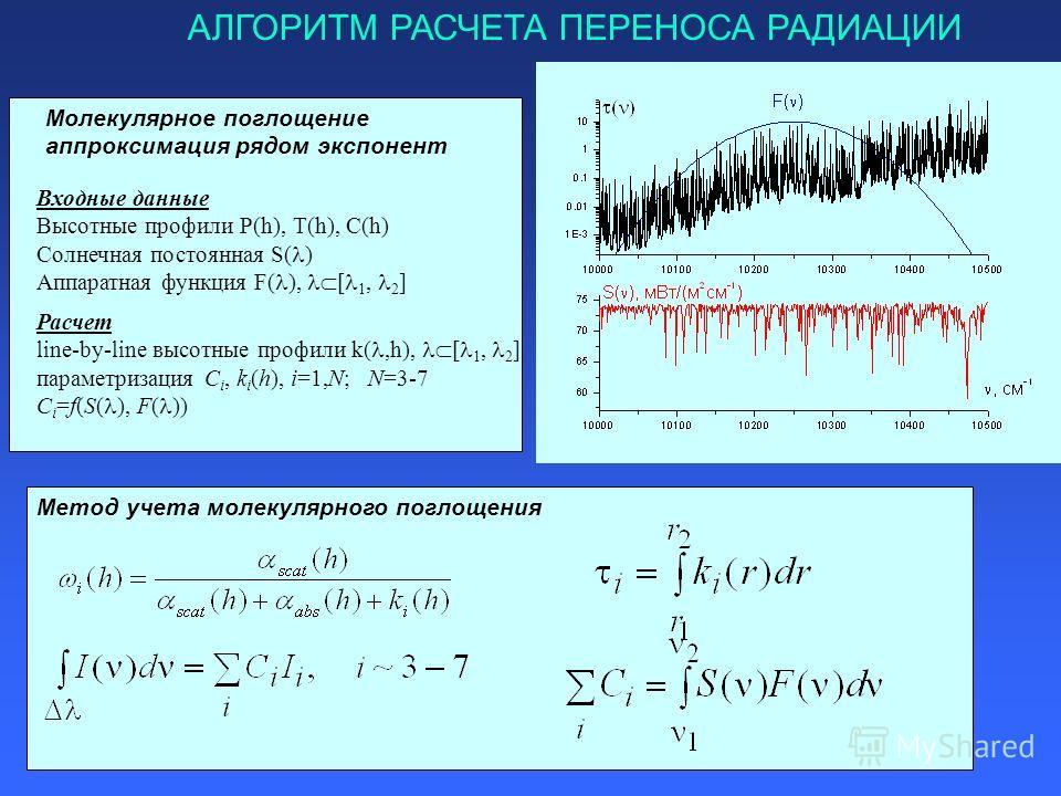 АЛГОРИТМ РАСЧЕТА ПЕРЕНОСА РАДИАЦИИ Молекулярное поглощение аппроксимация рядом экспонент Расчет line-by-line высотные профили k(,h), [ 1, 2 ] параметризация C i, k i (h), i=1,N; N=3-7 C i =f(S( ), F( )) Входные данные Высотные профили Р(h), Т(h), C(h