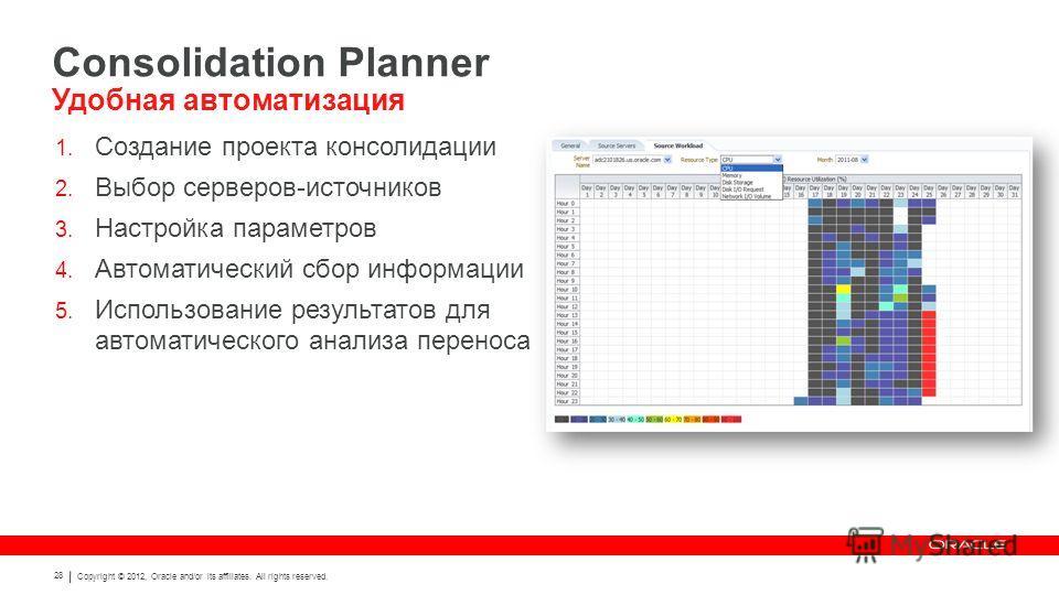 Copyright © 2012, Oracle and/or its affiliates. All rights reserved. 28 Consolidation Planner Удобная автоматизация 1. Создание проекта консолидации 2. Выбор серверов-источников 3. Настройка параметров 4. Автоматический сбор информации 5. Использован
