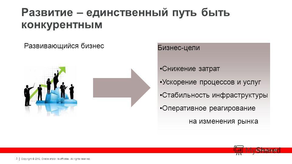 Copyright © 2012, Oracle and/or its affiliates. All rights reserved. 3 Бизнес-цели Развитие – единственный путь быть конкурентным Снижение затрат Ускорение процессов и услуг Стабильность инфраструктуры Оперативное реагирование на изменения рынка Разв