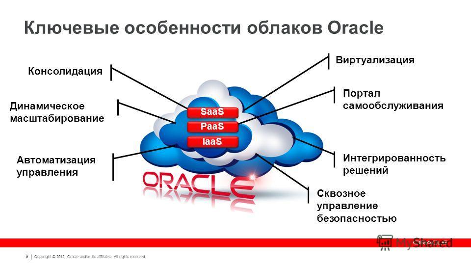 Copyright © 2012, Oracle and/or its affiliates. All rights reserved. 9 Ключевые особенности облаков Oracle Консолидация Динамическое масштабирование Автоматизация управления Виртуализация Портал самообслуживания Интегрированность решений Сквозное упр