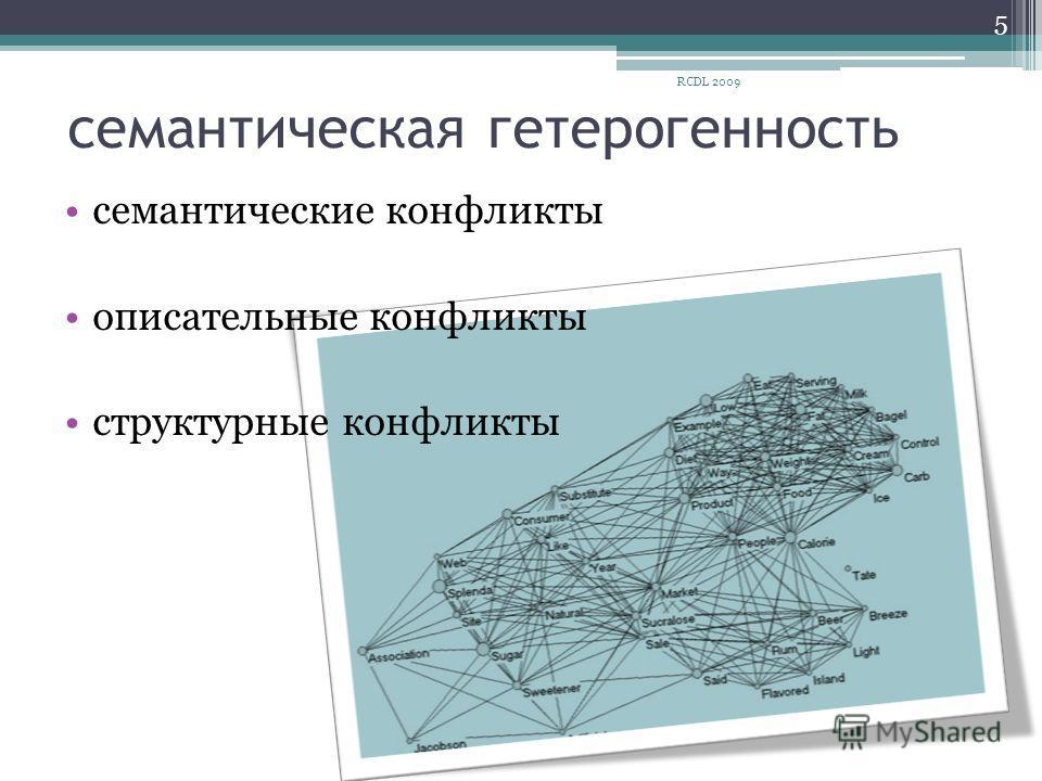 семантическая гетерогенность семантические конфликты описательные конфликты структурные конфликты 5 RCDL 2009