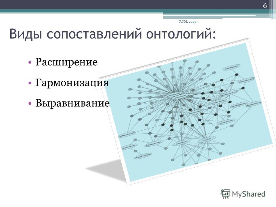 Виды сопоставлений онтологий: Расширение Гармонизация Выравнивание 6 RCDL 2009