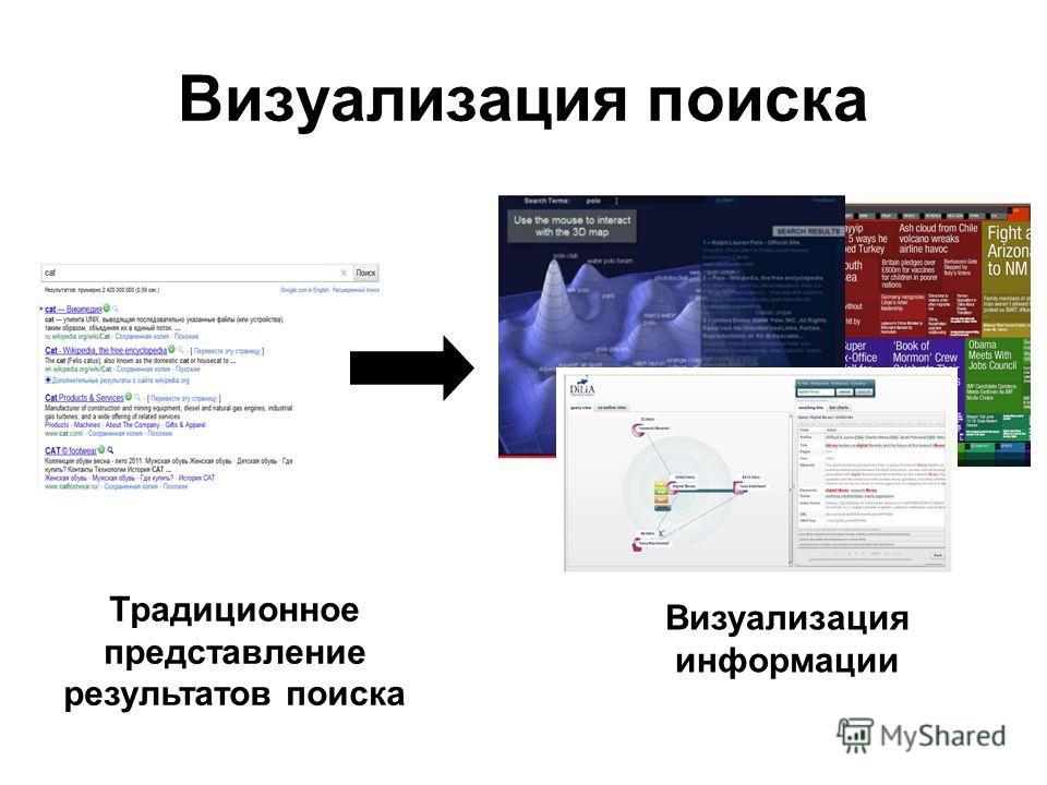 Визуализация поиска Традиционное представление результатов поиска Визуализация информации