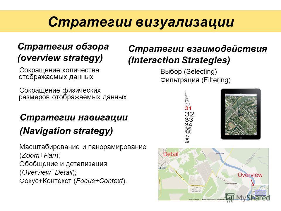 Стратегии визуализации Сокращение количества отображаемых данных Сокращение физических размеров отображаемых данных Стратегия обзора (overview strategy) Стратегии навигации (Navigation strategy) Масштабирование и панорамирование (Zoom+Pan); Обобщение