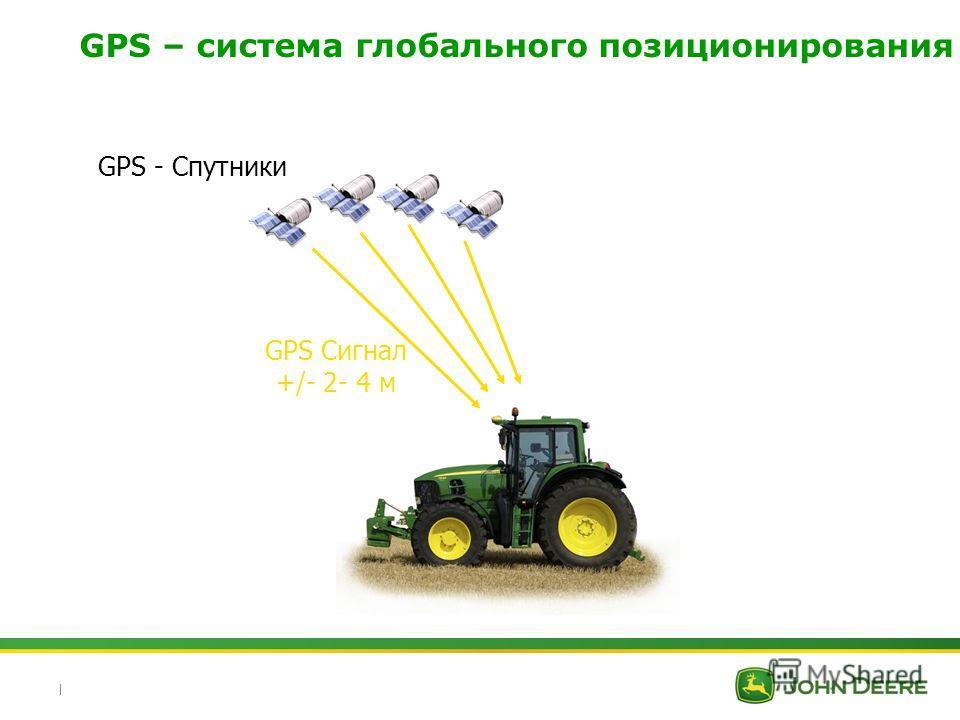 | GPS – система глобального позиционирования GPS - Спутники GPS Сигнал +/- 2- 4 м