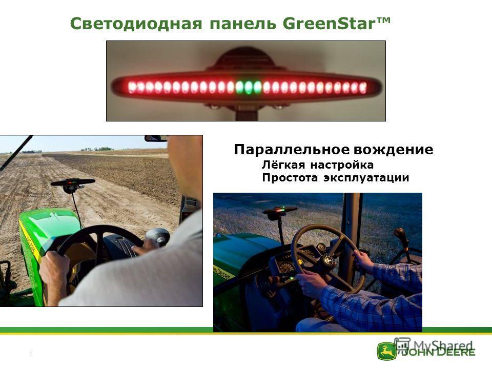 | Светодиодная панель GreenStar Параллельное вождение Лёгкая настройка Простота эксплуатации
