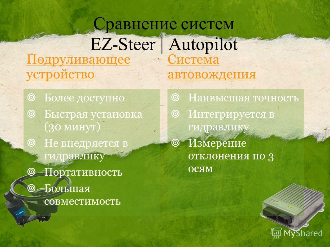 Сравнение систем EZ-Steer | Autopilot Система автовождения Более доступно Быстрая установка (30 минут) Не внедряется в гидравлику Портативность Большая совместимость Наивысшая точность Интегрируется в гидравлику Измерение отклонения по 3 осям Подрули